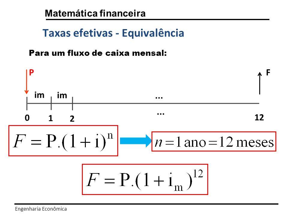 Engenharia Econômica Matemática financeira Taxas efetivas - Equivalência Para que essas taxas sejam equivalentes, é necessário que os montantes no futuro sejam iguais: =