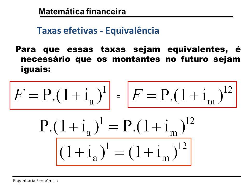 Engenharia Econômica Matemática financeira Taxas efetivas – Equivalência - Exemplo Uma aplicação financeira rende 1% ao mês, calcule a taxa anual equivalente: