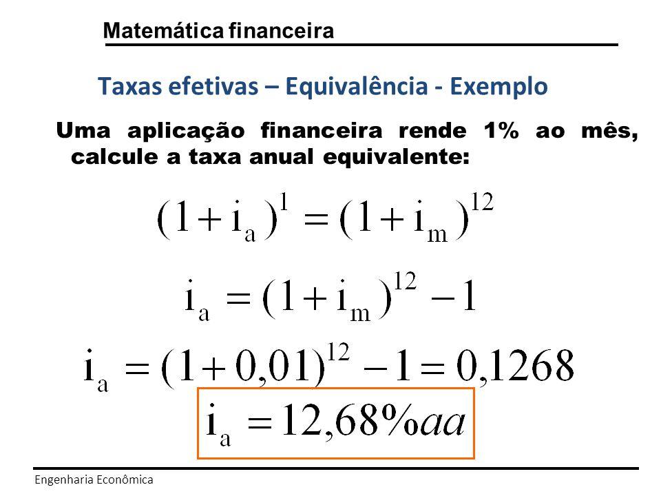 Engenharia Econômica Matemática financeira Taxas nominais É uma taxa referencial em que os juros são capitalizados (incorporados ao principal) mais de uma vez no período a que se ela refere.