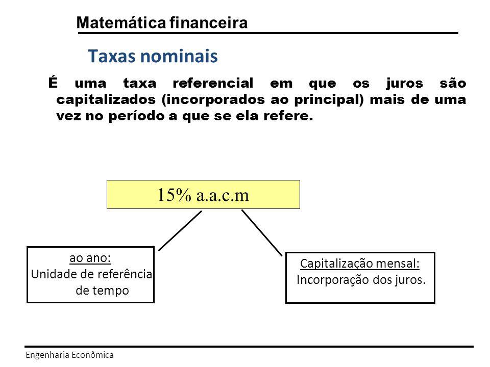 Engenharia Econômica Matemática financeira Taxas nominais – Como converter.