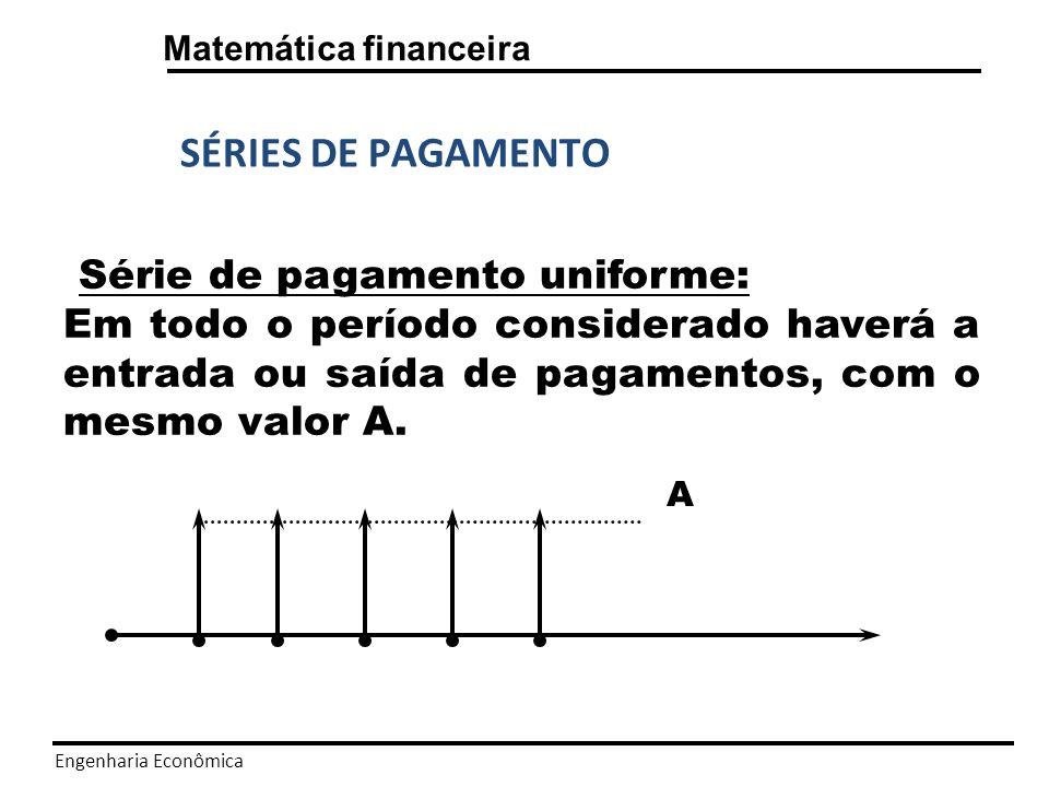 Engenharia Econômica Matemática financeira SÉRIES DE PAGAMENTO A – pagamento por período; n– número de períodos; i – taxa de juros do período; P = .