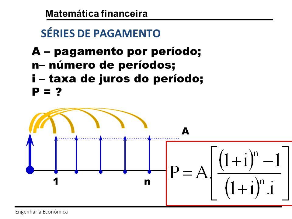 Engenharia Econômica Matemática financeira SÉRIES DE PAGAMENTO – 1ª Aplicação Sua empresa fez um financiamento, no banco, para investir em um novo projeto.