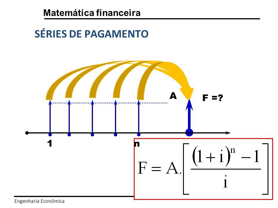 Engenharia Econômica Matemática financeira SÉRIES DE PAGAMENTO – 2ª Aplicação Você está planejando uma viagem para o exterior para o dia 24 de Janeiro de 2014.