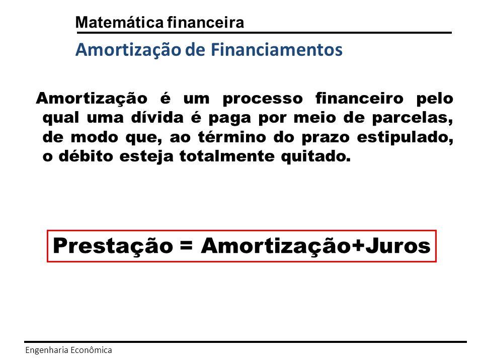 Engenharia Econômica Matemática financeira Amortização de Financiamentos Métodos de amortização de investimentos Price = Prestação Constante.