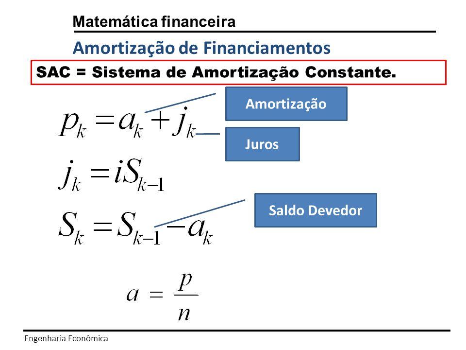 Engenharia Econômica Matemática financeira Amortização de Financiamentos - SAC