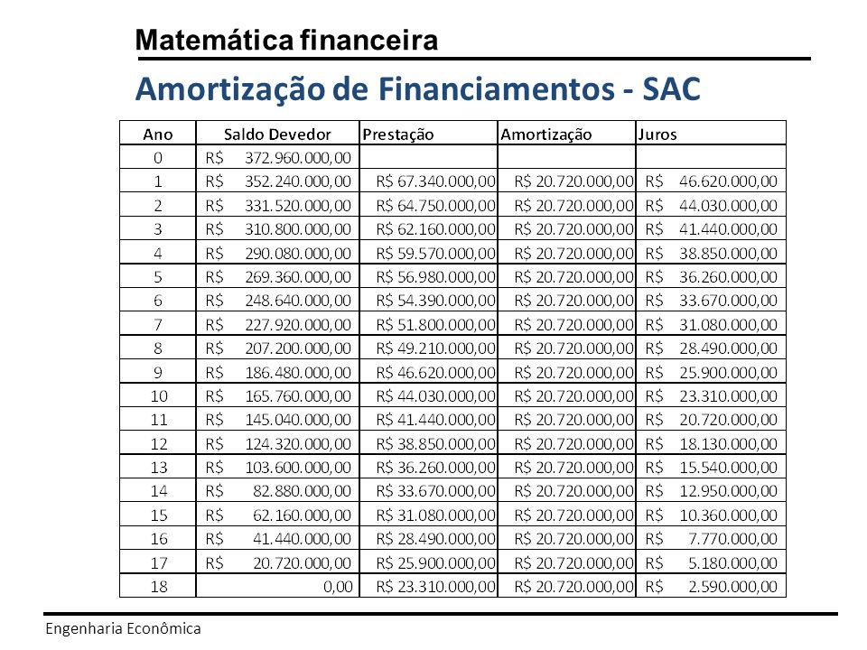 Engenharia Econômica Fluxo de Caixa O fluxo de caixa resume as entradas e saídas efetivas de dinheiro ao longo do tempo Fluxo de caixa - Base incremental.