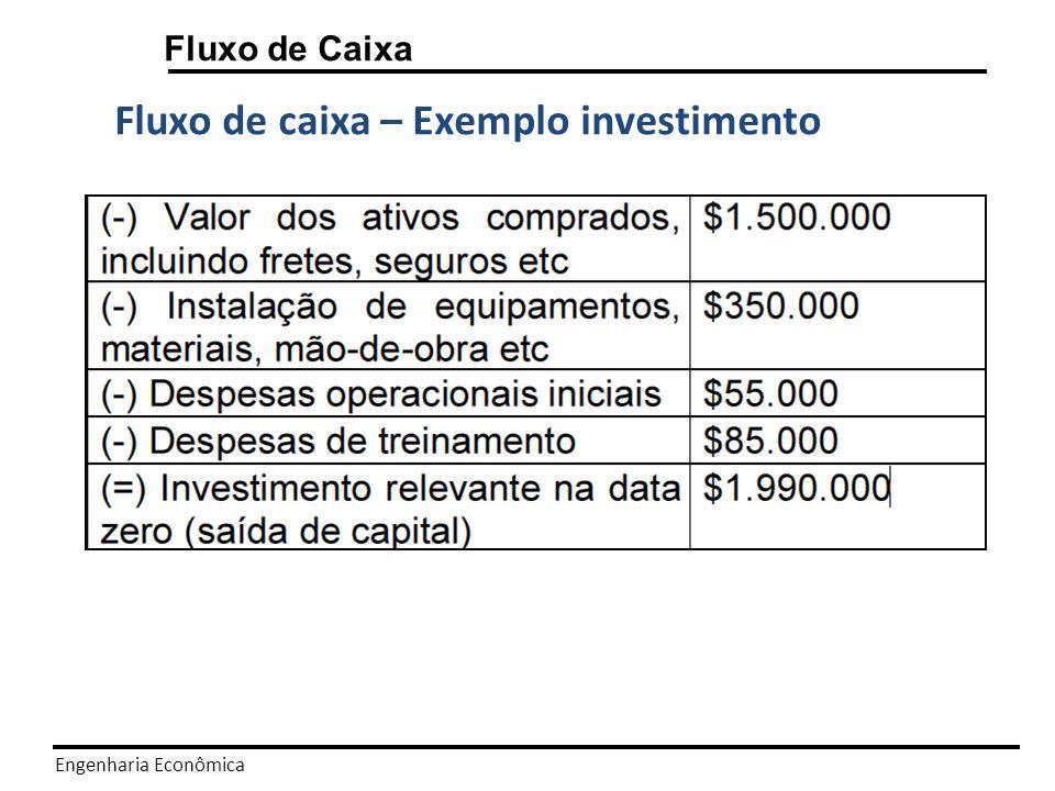 Engenharia Econômica Fluxo de Caixa Fluxo de caixa – Depreciação