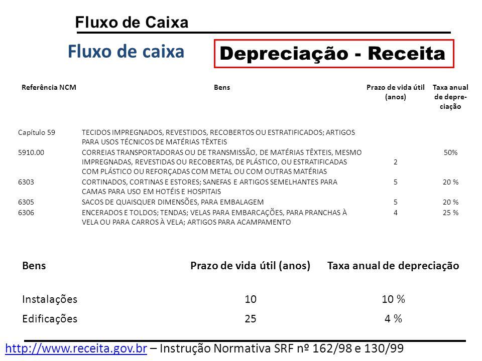 http://www.aneel.gov.br/aplicacoes/audiencia Fluxo de Caixa Depreciação - ANEEL Fluxo de caixa
