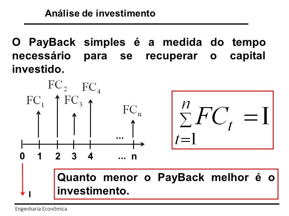 Engenharia Econômica PayBack é de 9,25 anos.