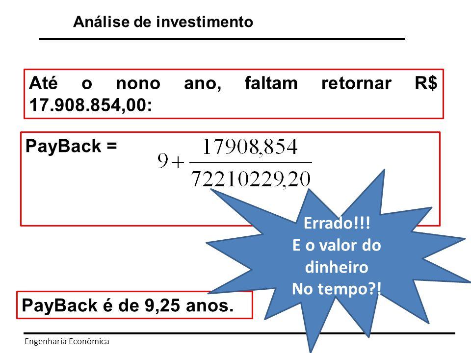 Engenharia Econômica PayBack Modificado ou Descontado O PayBack descontado considera uma taxa de juros i para manipular o dinheiro no tempo.