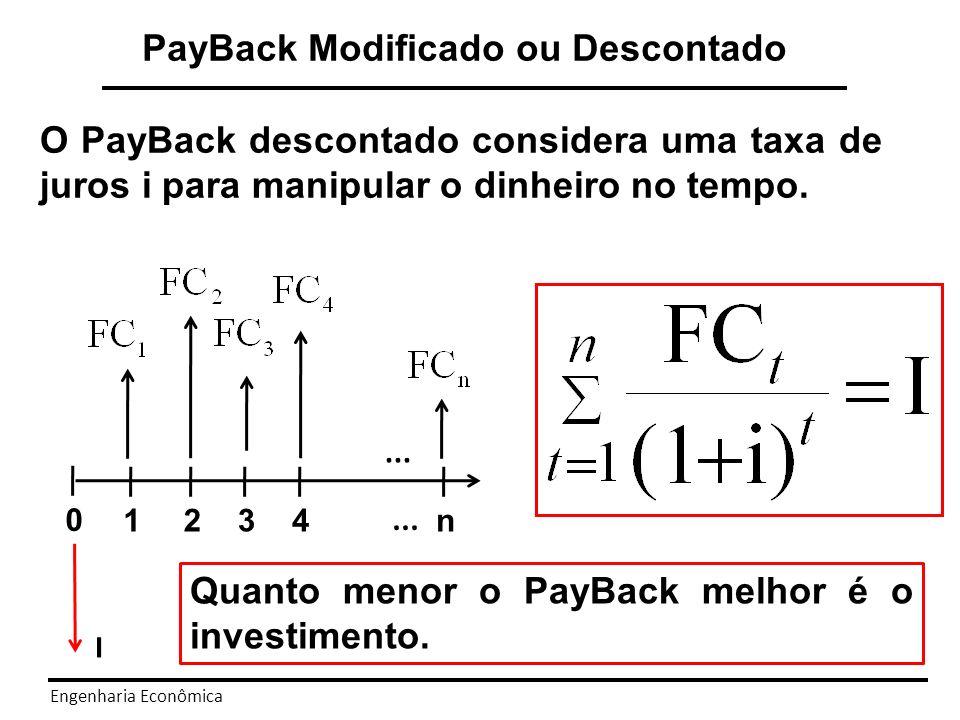 Engenharia Econômica PayBack Modificado - Exemplo Até o décimo primeiro ano, faltam retornar R$ -R$ 63.392.594,44 : PayBack é de 11,88 anos.