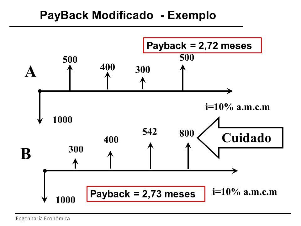 Engenharia Econômica A preferência é pelo investimento B, mas o Payback, praticamente iguala as alternativas.