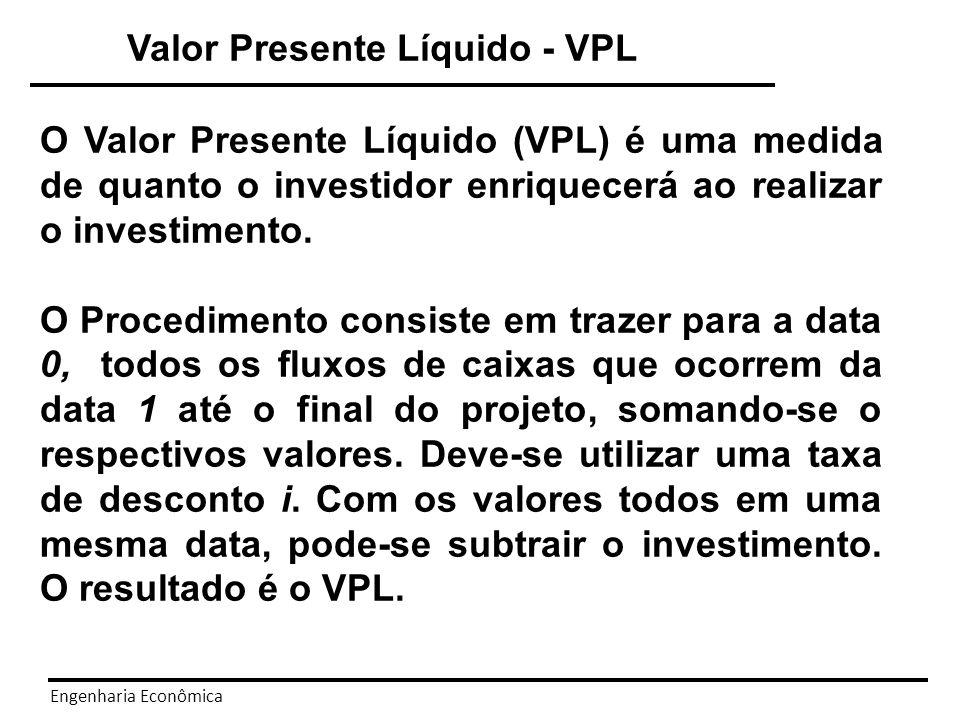 Engenharia Econômica Na forma de equação: 0 1234n... I Valor Presente Líquido - VPL