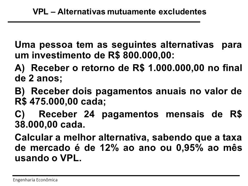 Engenharia Econômica VPL – Alternativas mutuamente excludentes Aceita A alternativa C fornece R$ 12.073,99 de ganho.