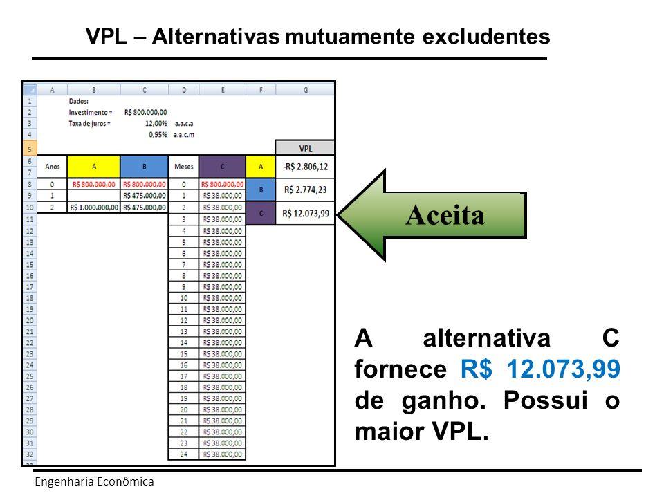 Engenharia Econômica Valor Presente Líquido – VPL e Metas gerenciais