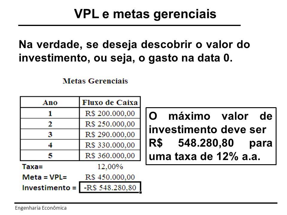 Engenharia Econômica VPL = Net Present Value Taxa Mínima de atratividade=TMA = i
