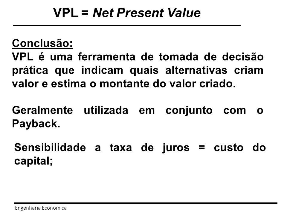 Engenharia Econômica Sensibilidade a taxa de juros = custo do capital = i; A taxa de juros é a variável VPL = Net Present Value