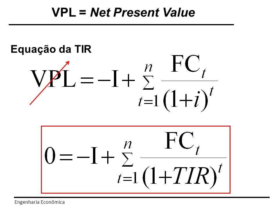Engenharia Econômica Exemplo: Calcule a TIR do Projeto abaixo, considerando a TMA =12%.