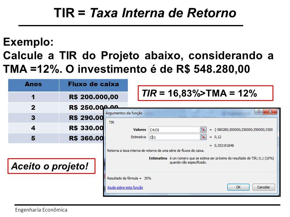 Engenharia Econômica E se as alternativas forem excludentes, para uma Taxa Mínima de Atratividade de 15% TIR = Taxa Interna de Retorno
