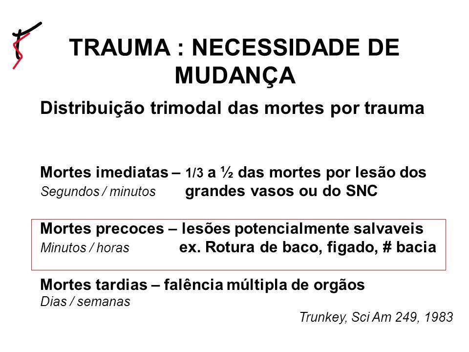 Distribuição trimodal das mortes por trauma Mortes imediatas – 1/3 a ½ das mortes por lesão dos Segundos / minutos grandes vasos ou do SNC Mortes precoces – lesões potencialmente salvaveis Minutos / horas ex.