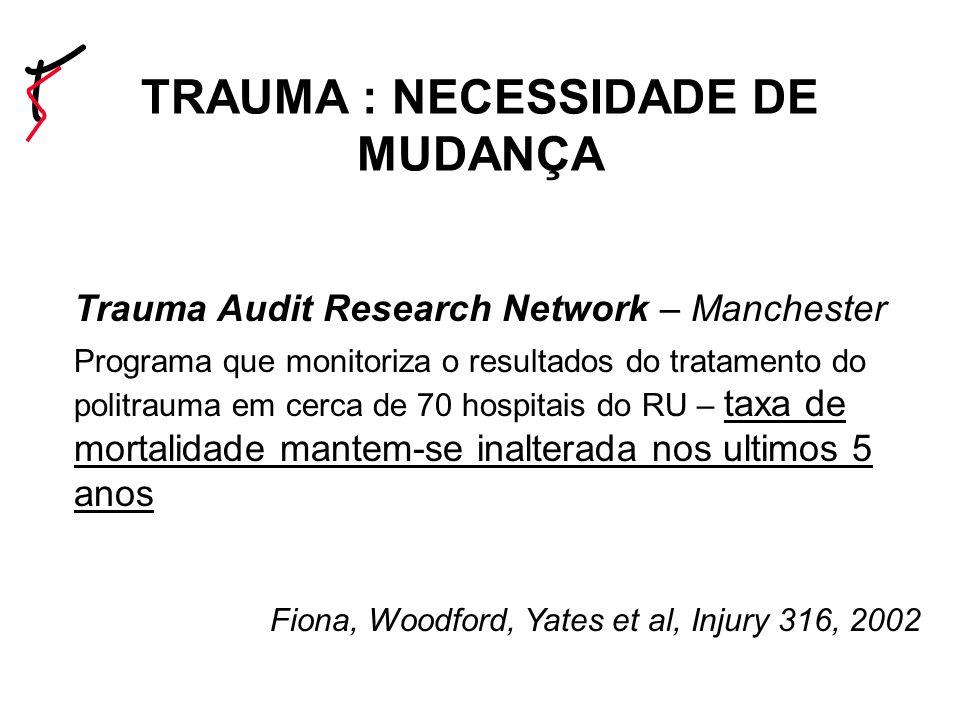 Trauma Audit Research Network – Manchester Programa que monitoriza o resultados do tratamento do politrauma em cerca de 70 hospitais do RU – taxa de mortalidade mantem-se inalterada nos ultimos 5 anos Fiona, Woodford, Yates et al, Injury 316, 2002 TRAUMA : NECESSIDADE DE MUDANÇA