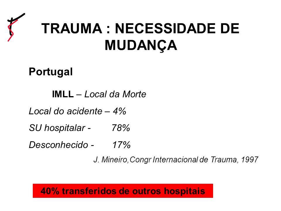 Evolucao nas ultimas decadas Portugal 1997 IMLL – Local da Morte Local do acidente – 4% SU hospitalar - 78% Desconhecido - 17% J.