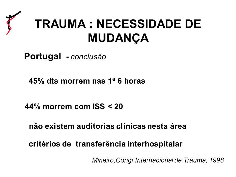 Evolucao nas ultimas decadas Portugal - conclusão - 45% dts morrem nas 1ª 6 horas J.