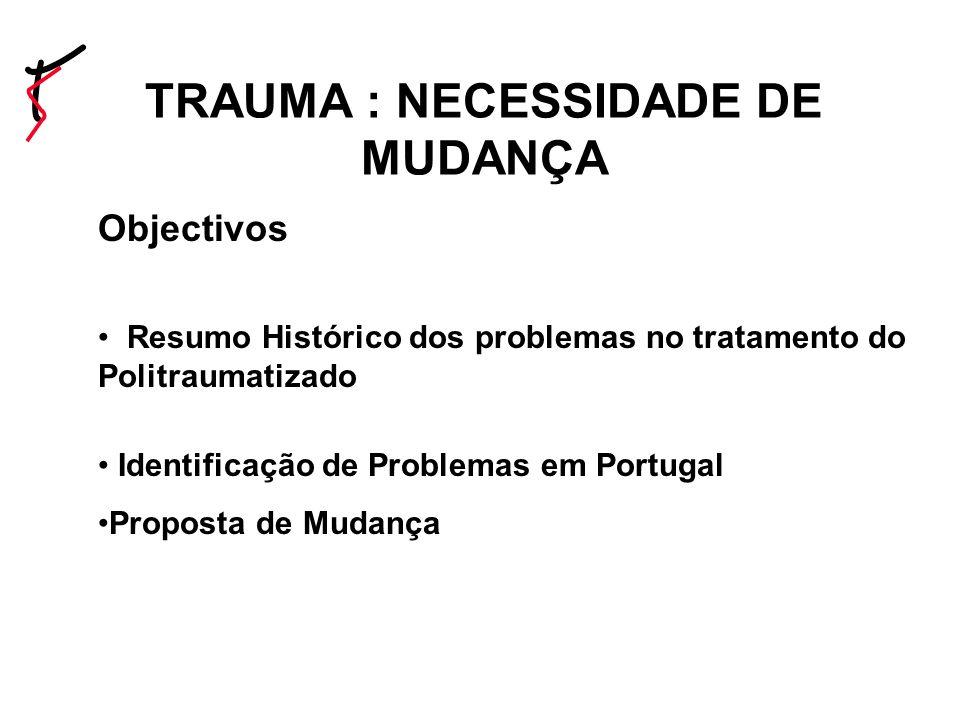TRAUMA : NECESSIDADE DE MUDANÇA Objectivos Resumo Histórico dos problemas no tratamento do Politraumatizado Identificação de Problemas em Portugal Proposta de Mudança