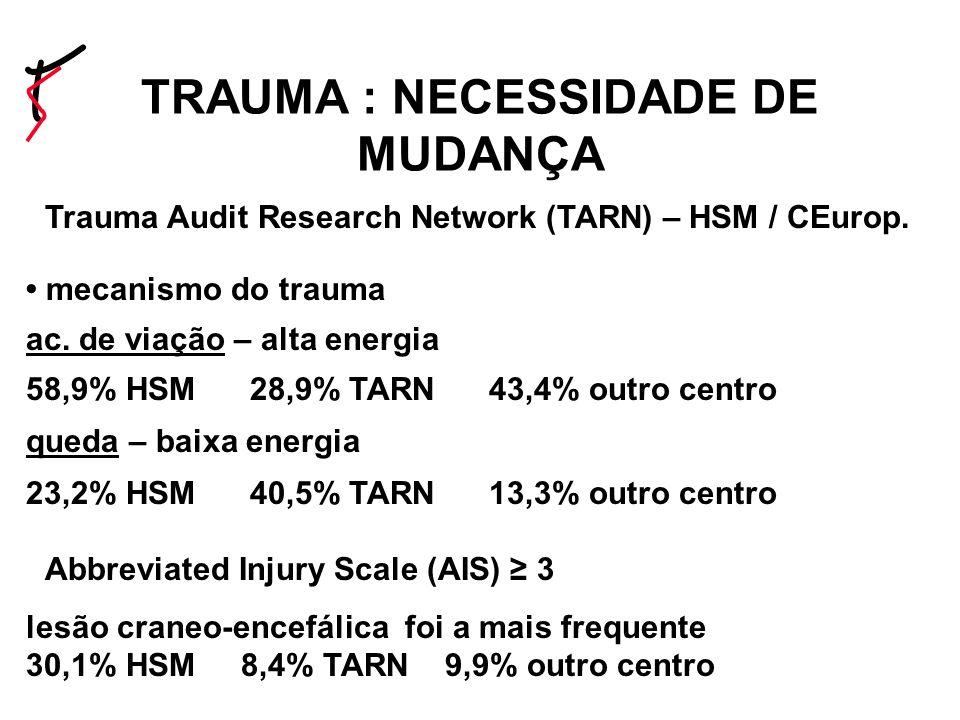- Trauma Audit Research Network (TARN) – HSM / CEurop.
