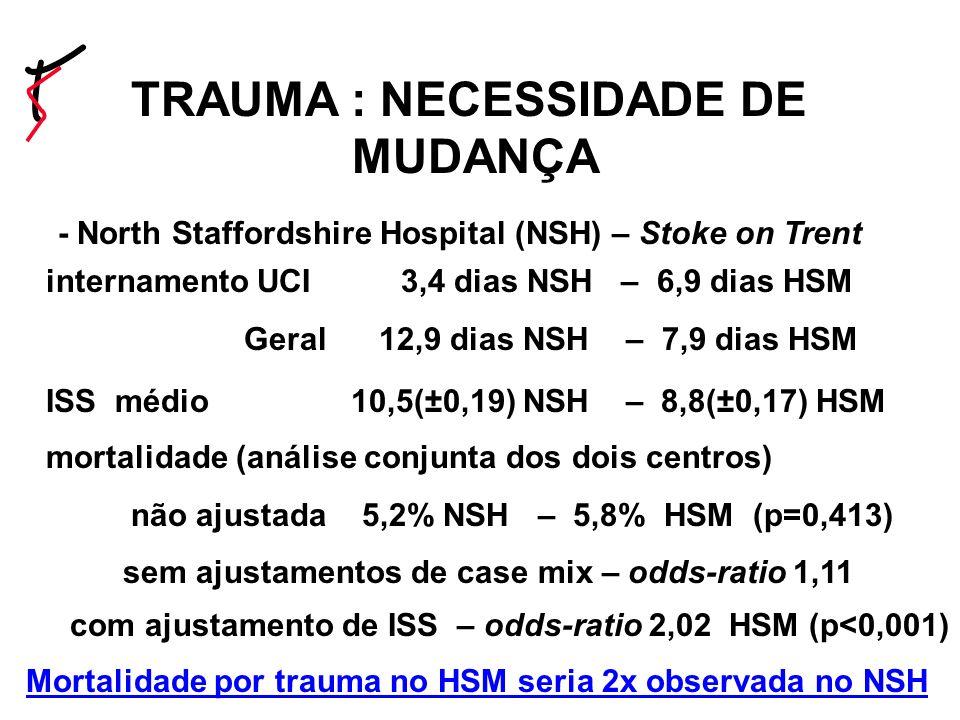 TRAUMA : NECESSIDADE DE MUDANÇA - North Staffordshire Hospital (NSH) – Stoke on Trent mortalidade (análise conjunta dos dois centros) não ajustada 5,2% NSH – 5,8% HSM (p=0,413) sem ajustamentos de case mix – odds-ratio 1,11 ISS médio 10,5(±0,19) NSH – 8,8(±0,17) HSM com ajustamento de ISS – odds-ratio 2,02 HSM (p<0,001) Mortalidade por trauma no HSM seria 2x observada no NSH internamento UCI 3,4 dias NSH – 6,9 dias HSM Geral 12,9 dias NSH – 7,9 dias HSM