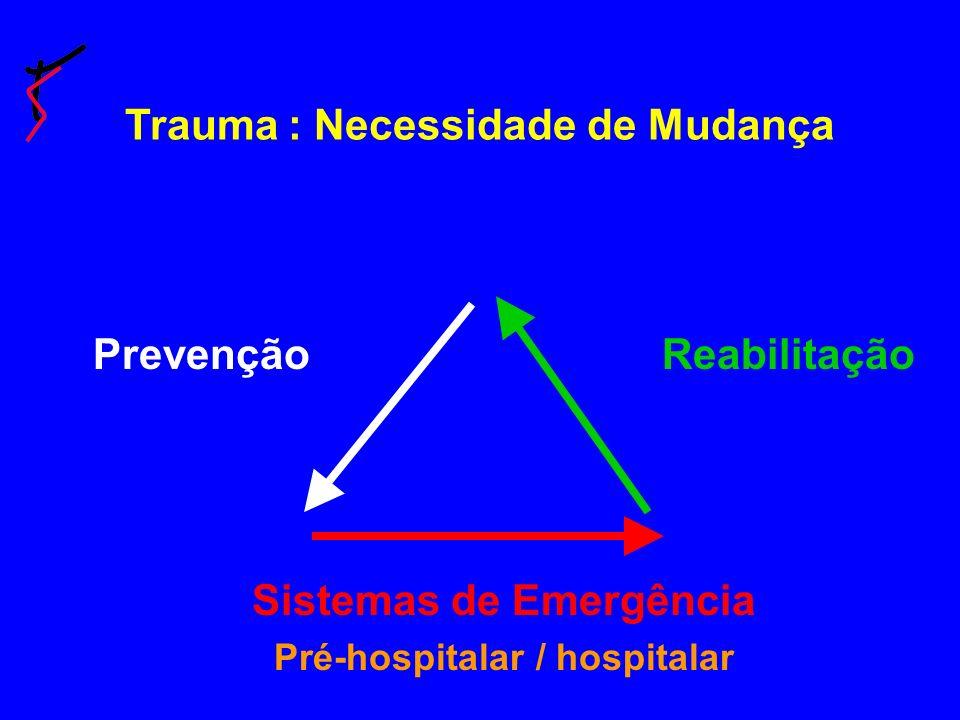 Prevenção Reabilitação Sistemas de Emergência Pré-hospitalar / hospitalar Trauma : Necessidade de Mudança