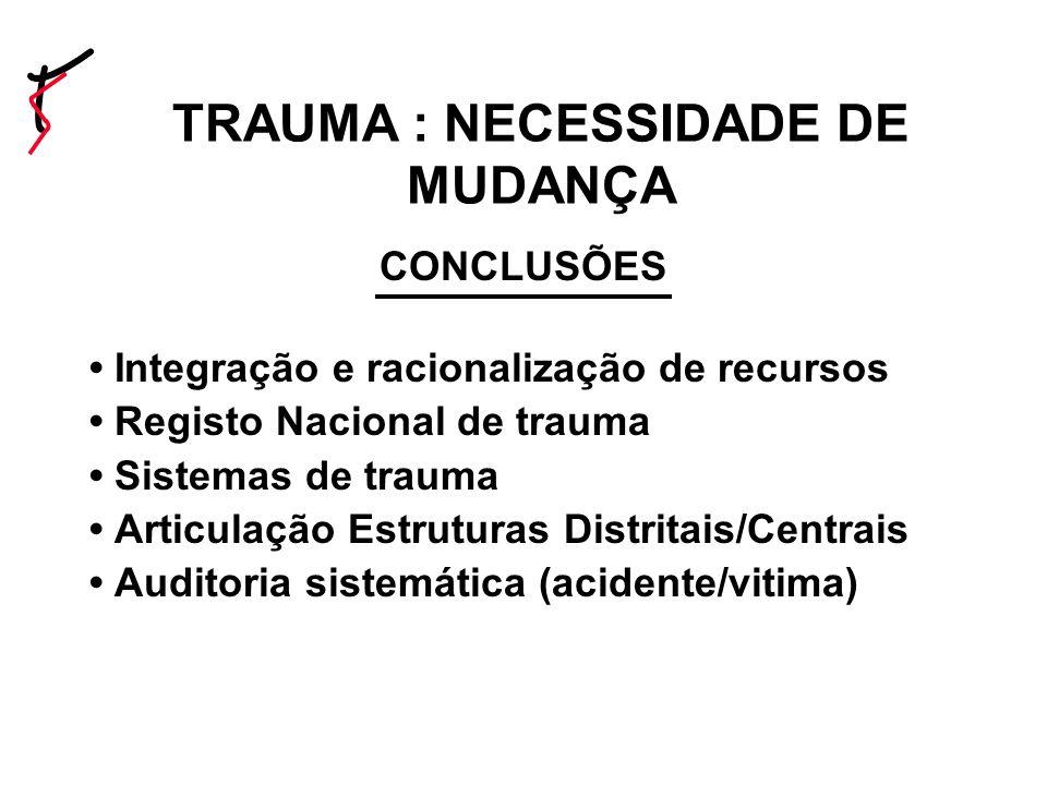 Integração e racionalização de recursos Registo Nacional de trauma Sistemas de trauma Articulação Estruturas Distritais/Centrais Auditoria sistemática (acidente/vitima) TRAUMA : NECESSIDADE DE MUDANÇA CONCLUSÕES