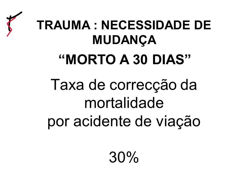 Taxa de correcção da mortalidade por acidente de viação 30% MORTO A 30 DIAS TRAUMA : NECESSIDADE DE MUDANÇA