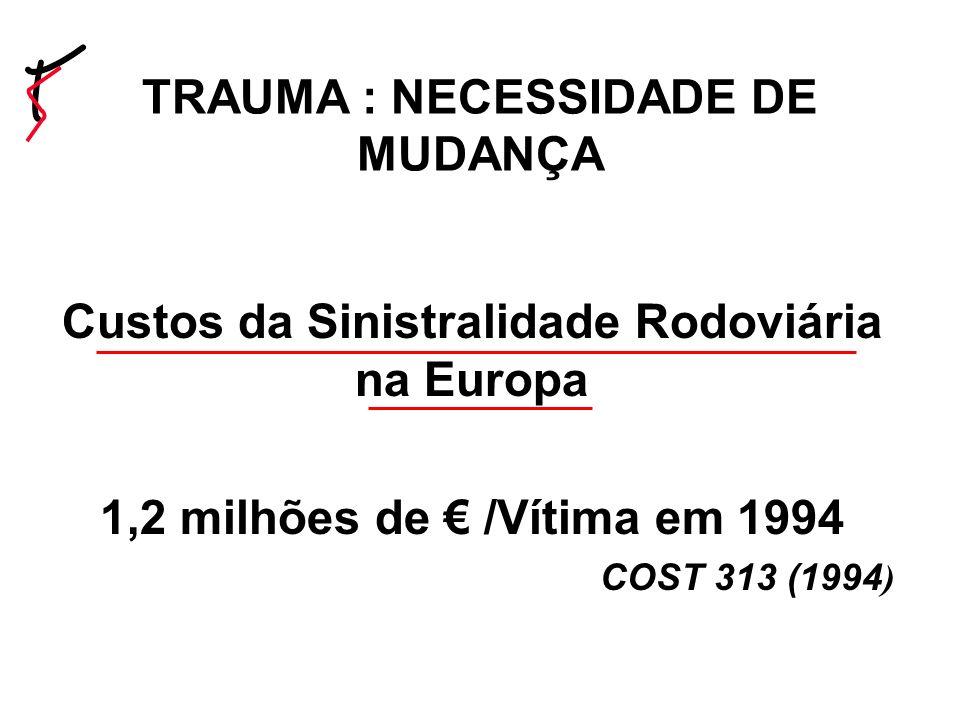 Custos da Sinistralidade Rodoviária na Europa 1,2 milhões de /Vítima em 1994 COST 313 (1994 ) TRAUMA : NECESSIDADE DE MUDANÇA