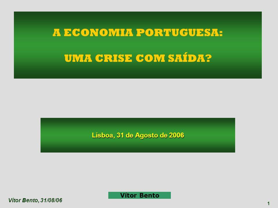 Vítor Bento, 31/08/06 32 106.1% Taxa de Actividade Taxa de Emprego Horas por Trabalhador PIB por Hora PIB PER CAPITA PORTUGAL Espanha EUA 98.9% 102.6% 97.1% 101.1% 108.0% 101.8% 105.7%58.8% 91.9% 116.2% 66.6% 89.8% 135.8%105.5% X XX= ESFORÇO (Horas pc) EFICIÊNCIA 113.4% 97.8% 116.9% 2004, PPS, UE15=100%, Fonte: CE (AMECO) e OCDE RIQUEZA É ESFORÇO E EFICIÊNCIA..