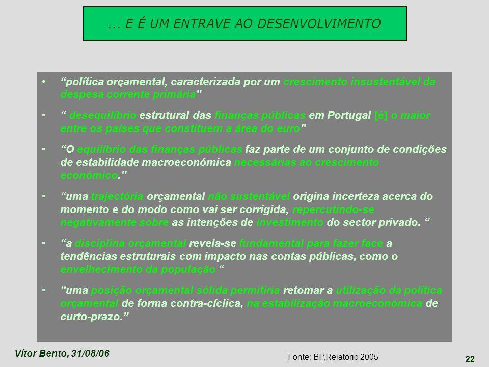 Vítor Bento, 31/08/06 22... E É UM ENTRAVE AO DESENVOLVIMENTO política orçamental, caracterizada por um crescimento insustentável da despesa corrente