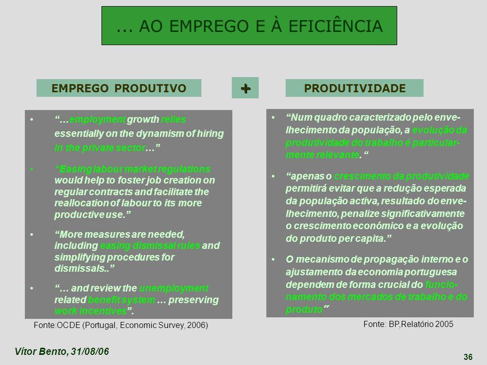 Vítor Bento, 31/08/06 36 Num quadro caracterizado pelo enve- lhecimento da população, a evolução da produtividade do trabalho é particular- mente rele