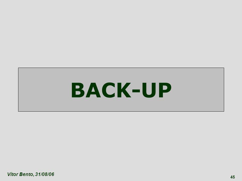 Vítor Bento, 31/08/06 45 BACK-UP