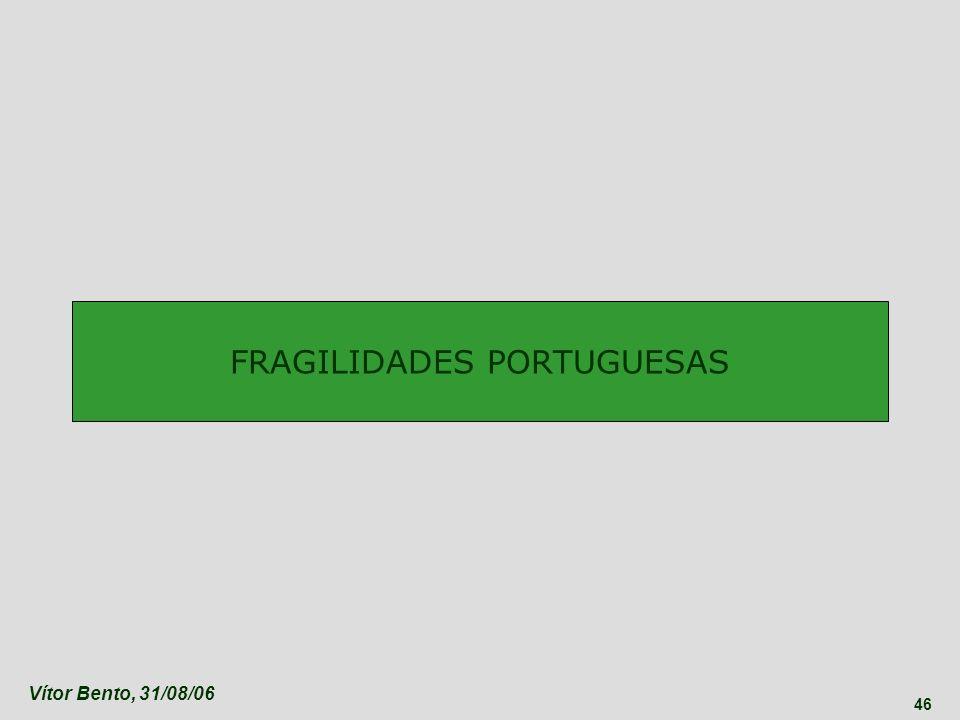 Vítor Bento, 31/08/06 46 FRAGILIDADES PORTUGUESAS