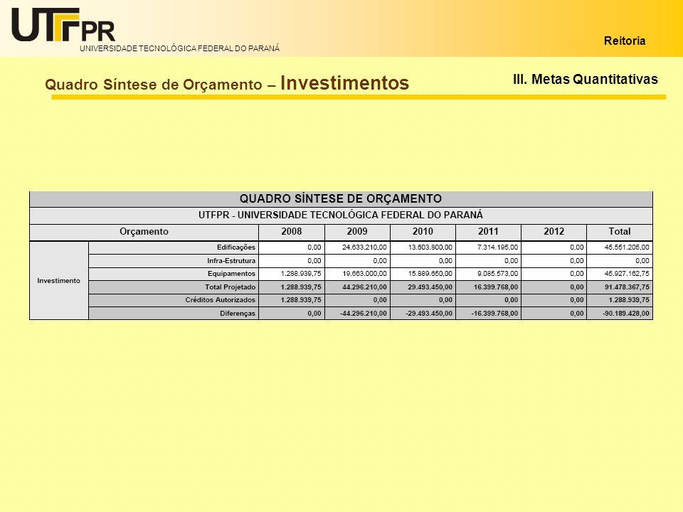UNIVERSIDADE TECNOLÓGICA FEDERAL DO PARANÁ Reitoria Quadro Síntese de Orçamento – Investimentos III. Metas Quantitativas