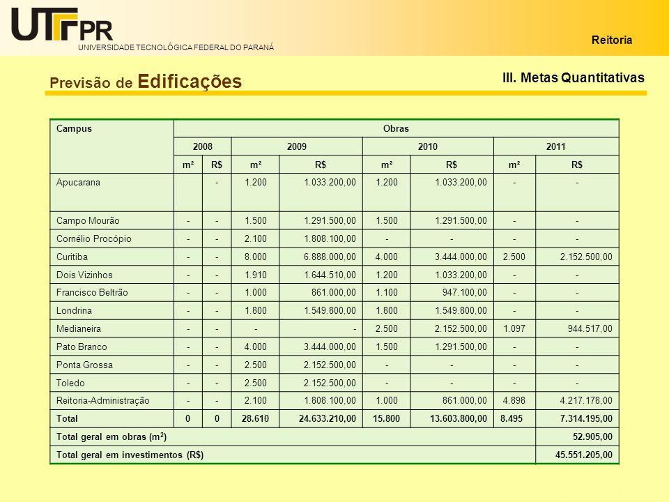 UNIVERSIDADE TECNOLÓGICA FEDERAL DO PARANÁ Reitoria Previsão de Edificações CampusObras 2008200920102011 m²R$m²R$m²R$m²R$ Apucarana-1.2001.033.200,001