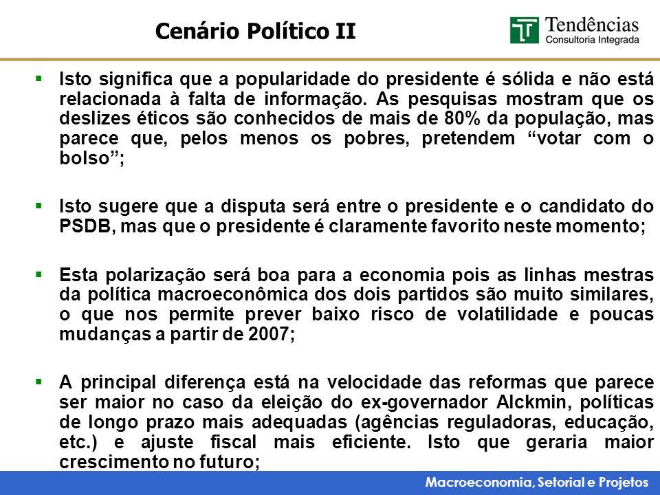Macroeconomia, Setorial e Projetos Cenário Político II Isto significa que a popularidade do presidente é sólida e não está relacionada à falta de info