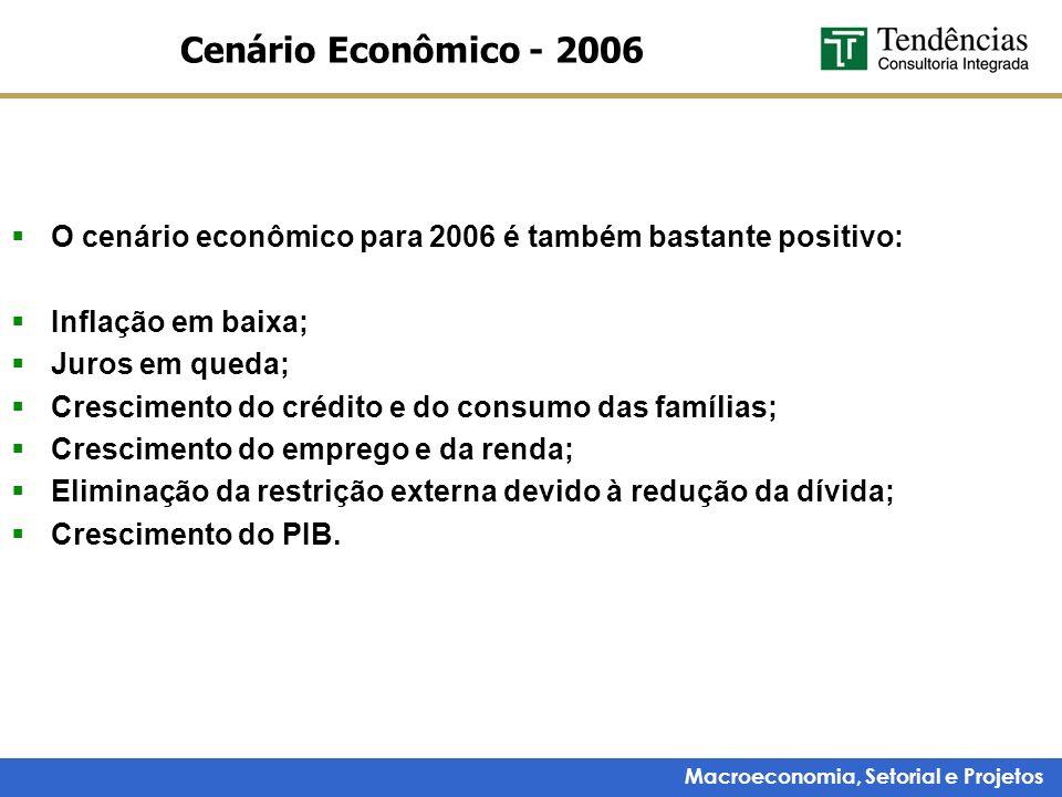 Macroeconomia, Setorial e Projetos Cenário Econômico - 2006 O cenário econômico para 2006 é também bastante positivo: Inflação em baixa; Juros em qued