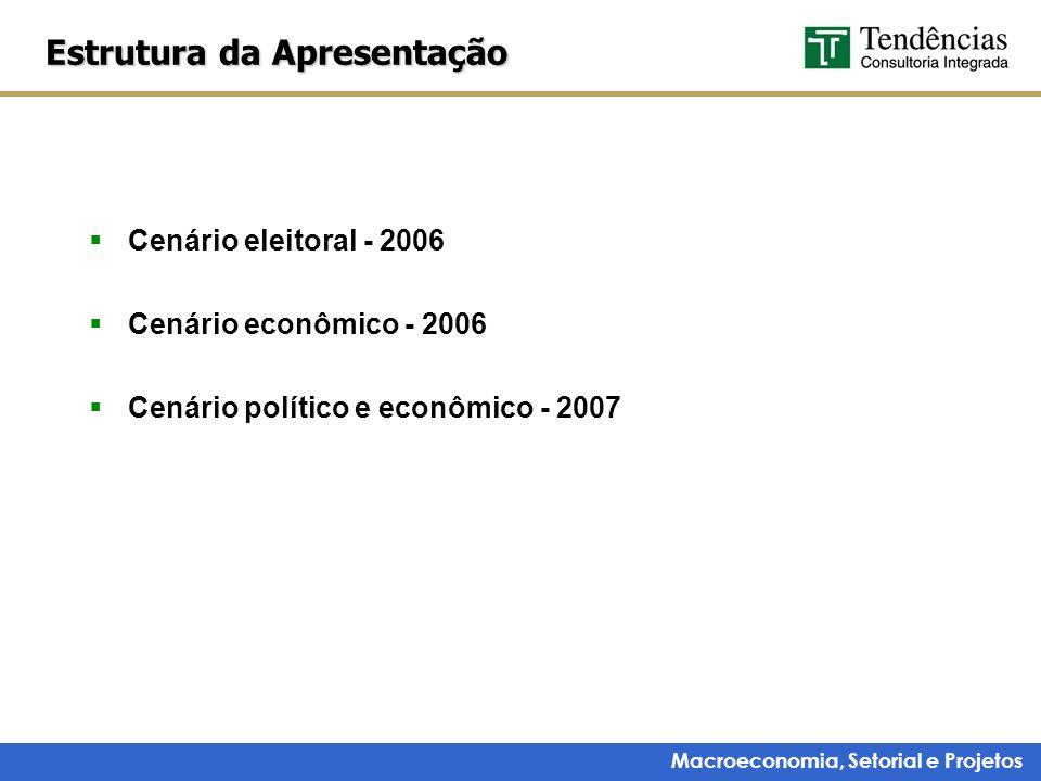 Macroeconomia, Setorial e Projetos Cenário eleitoral - 2006 Cenário econômico - 2006 Cenário político e econômico - 2007 Estrutura da Apresentação