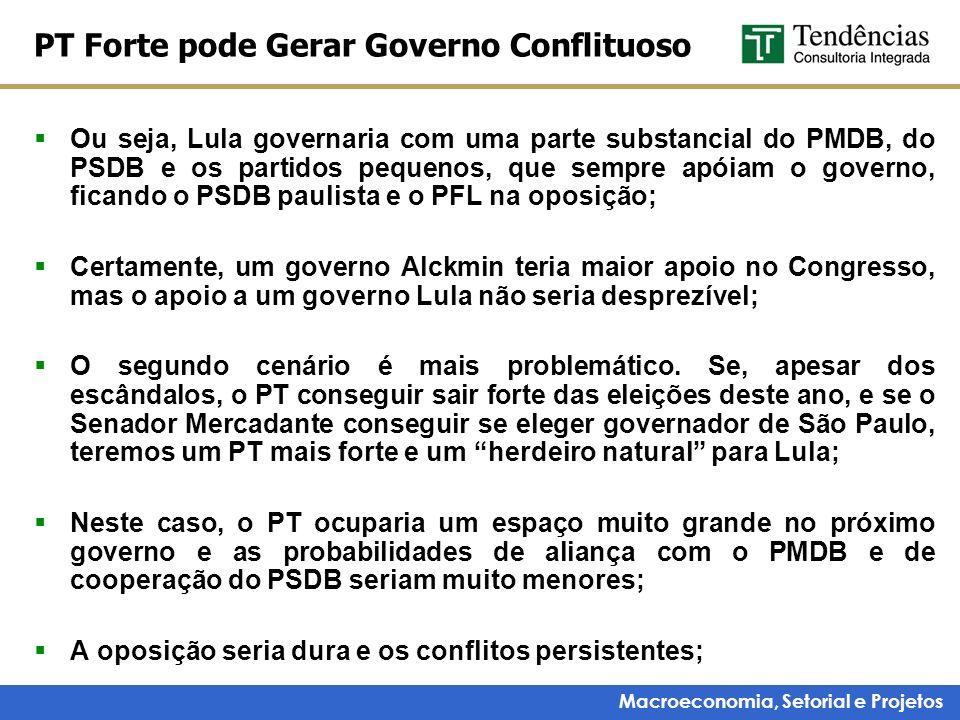 Macroeconomia, Setorial e Projetos PT Forte pode Gerar Governo Conflituoso Ou seja, Lula governaria com uma parte substancial do PMDB, do PSDB e os pa
