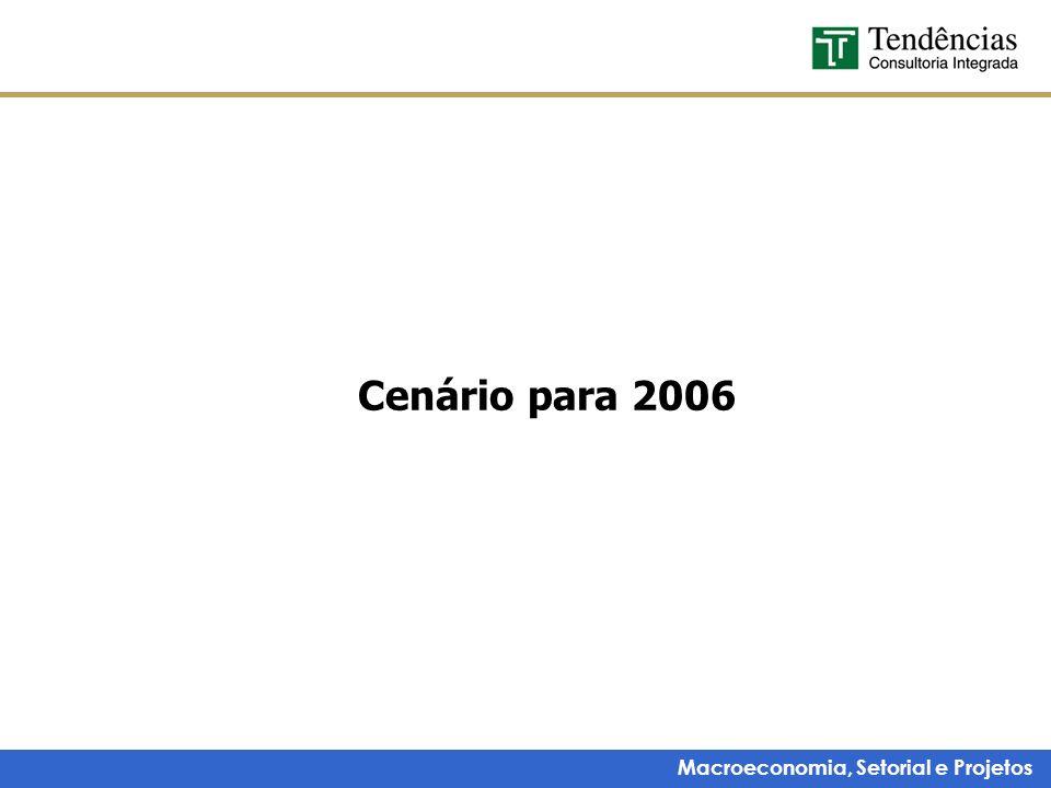 Macroeconomia, Setorial e Projetos Cenário para 2006