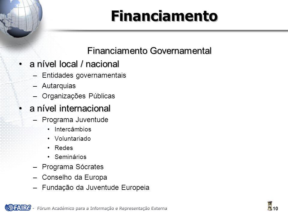 10 Financiamento Financiamento Governamental a nível local / nacionala nível local / nacional –Entidades governamentais –Autarquias –Organizações Públicas a nível internacionala nível internacional –Programa Juventude Intercâmbios Voluntariado Redes Seminários –Programa Sócrates –Conselho da Europa –Fundação da Juventude Europeia