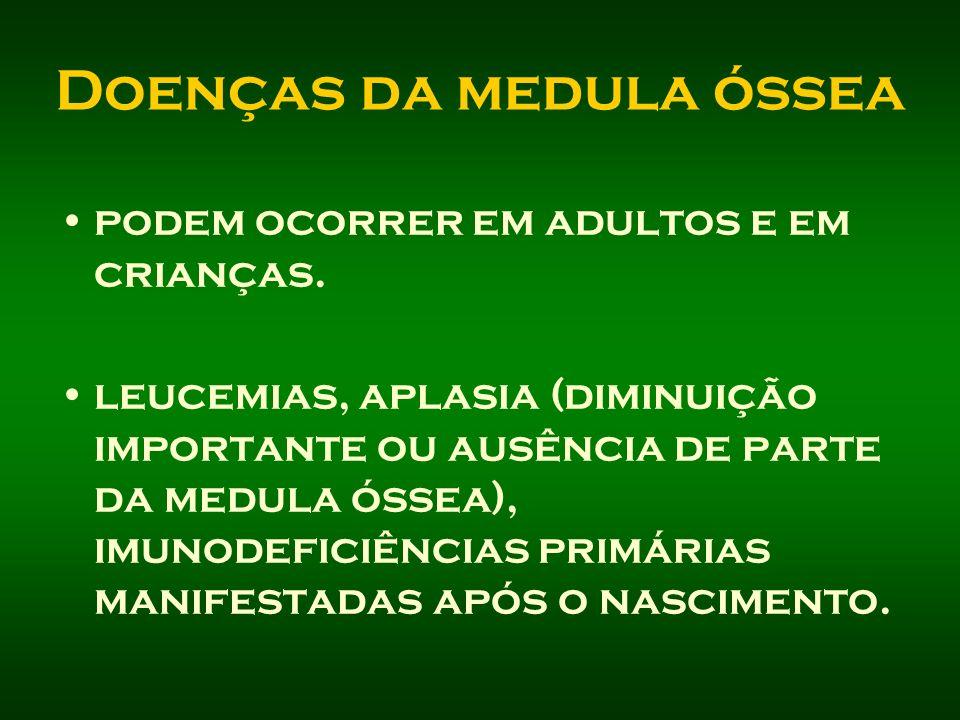 CEDACE Centro do Porto: 22 557 34 70 Hospital de S. João http://www.chsul.pt/