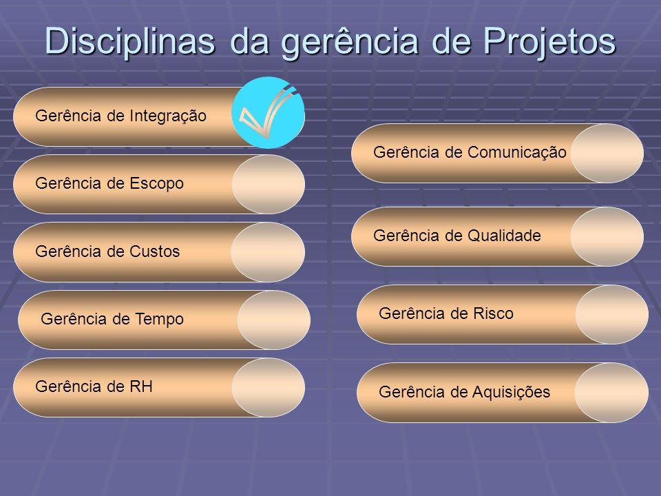 Disciplinas da gerência de Projetos Gerência de IntegraçãoGerência de EscopoGerência de CustosGerência de TempoGerência de RHGerência de ComunicaçãoGe