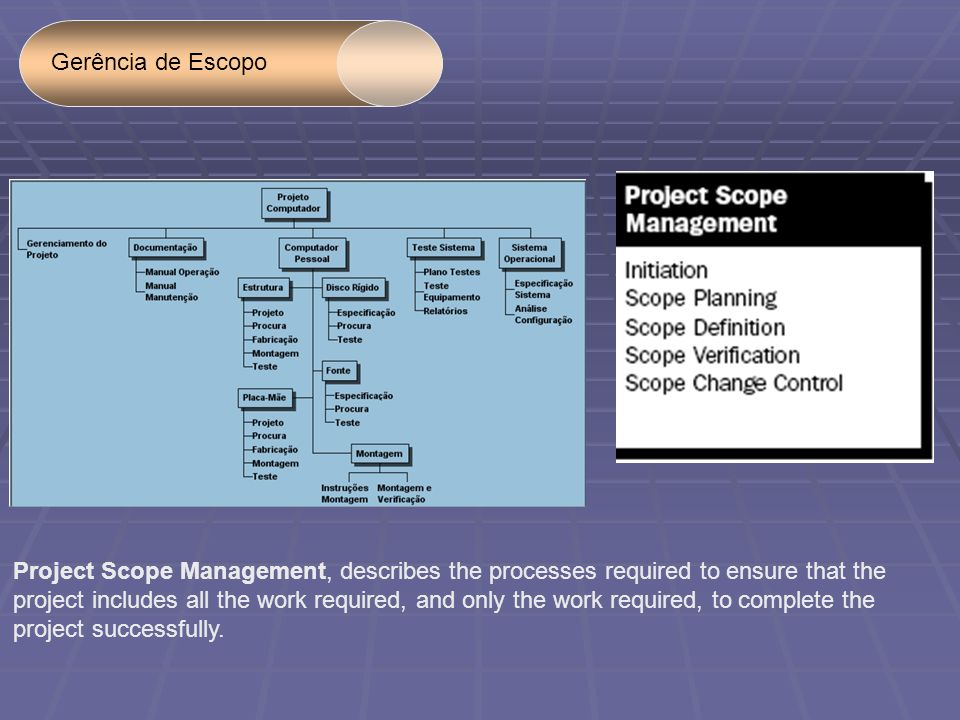 Gerência de Escopo Project Scope Management, describes the processes required to ensure that the project includes all the work required, and only the